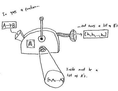 A Neighborhood of Infinity: Reverse Engineering Machines