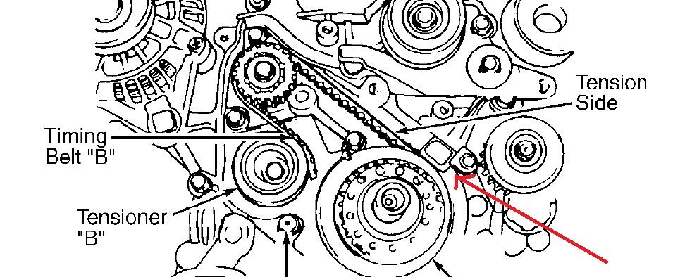 Technical Car Experts Answers everything you need: Where