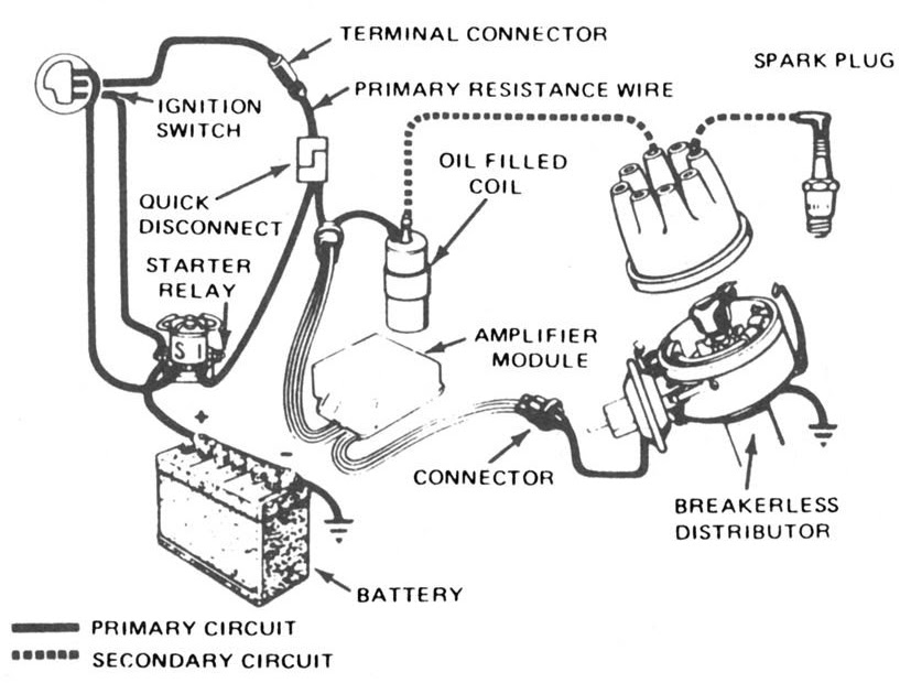 Ignition Coil Wiring Diagram Ford : 1956 Ford Wiring