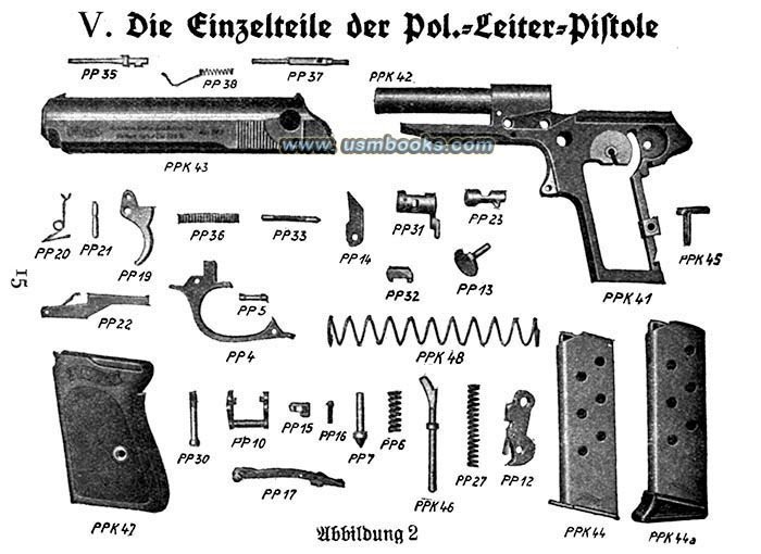 Bestseller: Walther Ppk S Manual