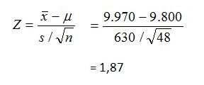 Hipotesis Dua Rata-Rata dan Contoh