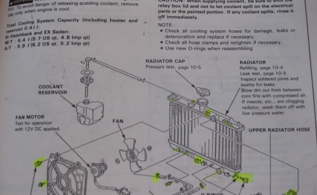 20 Fresh 1991 Acura Integra Wiring Diagram