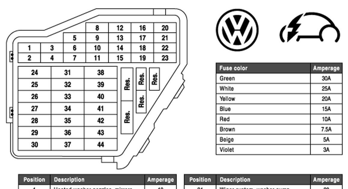 [DIAGRAM] 1996 Vw Golf Fuse Box Diagram FULL Version HD