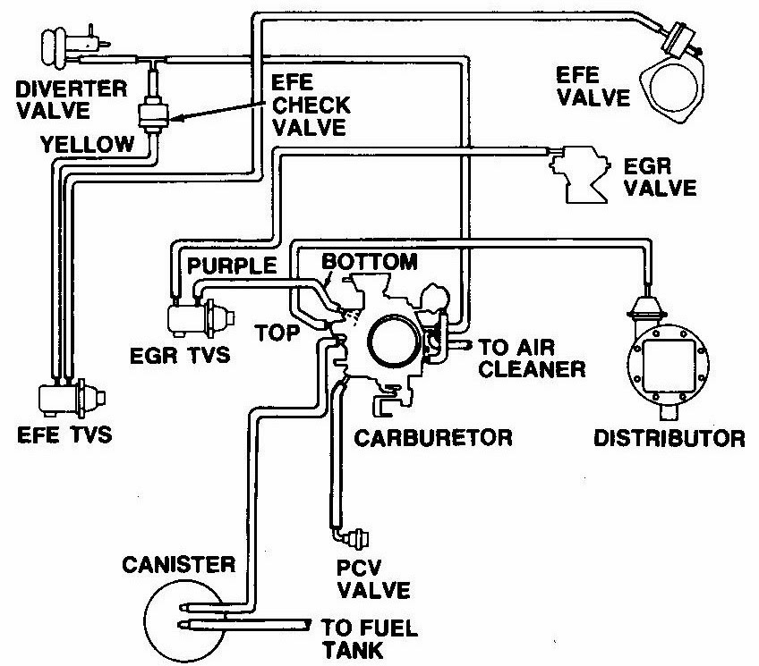 [DIAGRAM] Msd 6al Wiring Diagram For Chevy 350 Small Block