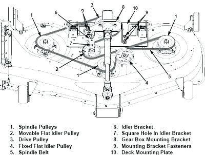 [DIAGRAM] Cub Cadet Wiring Diagram 3185