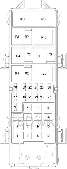 2001 Jeep Wrangler Fuse Diagram : Fuse Box On 2012 Jeep