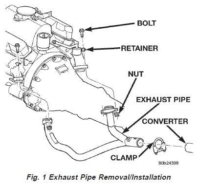 Wiring Database 2020: 27 2005 Dodge Dakota Exhaust System