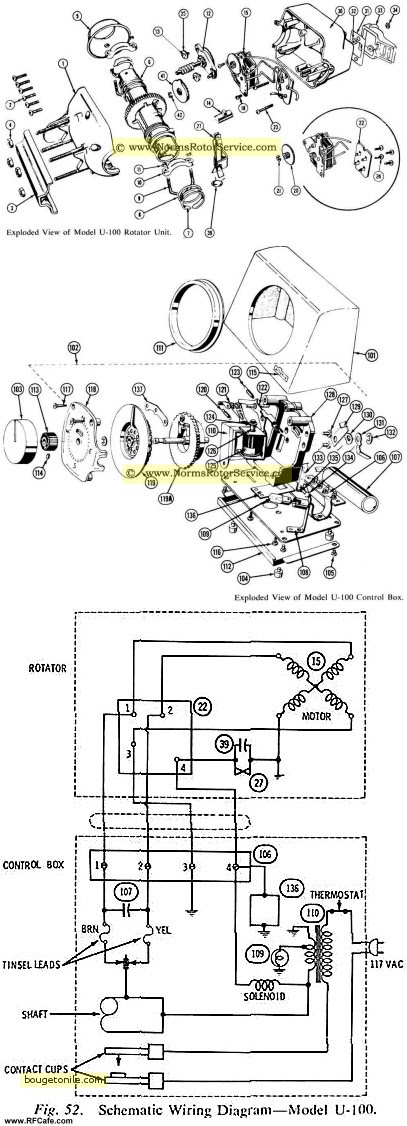 Antenna Rotor Wiring Diagram