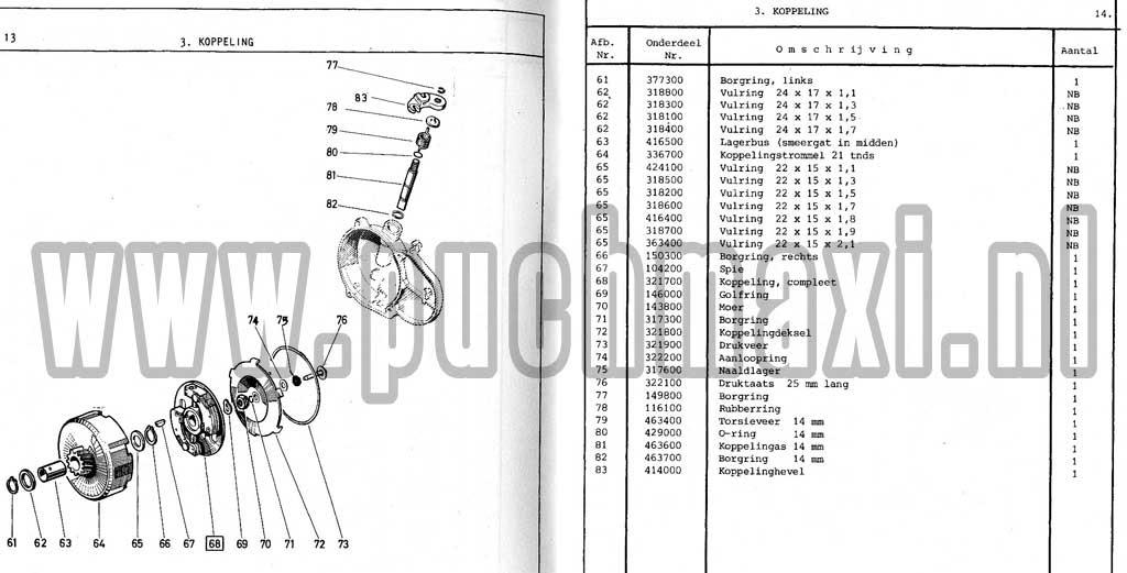[Download 38+] Elektrisch Schema Puch Maxi S