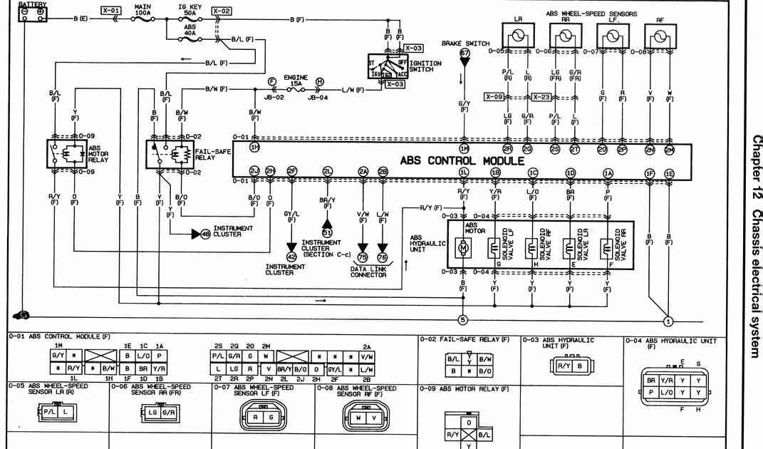 Schaltplan Mazda 626