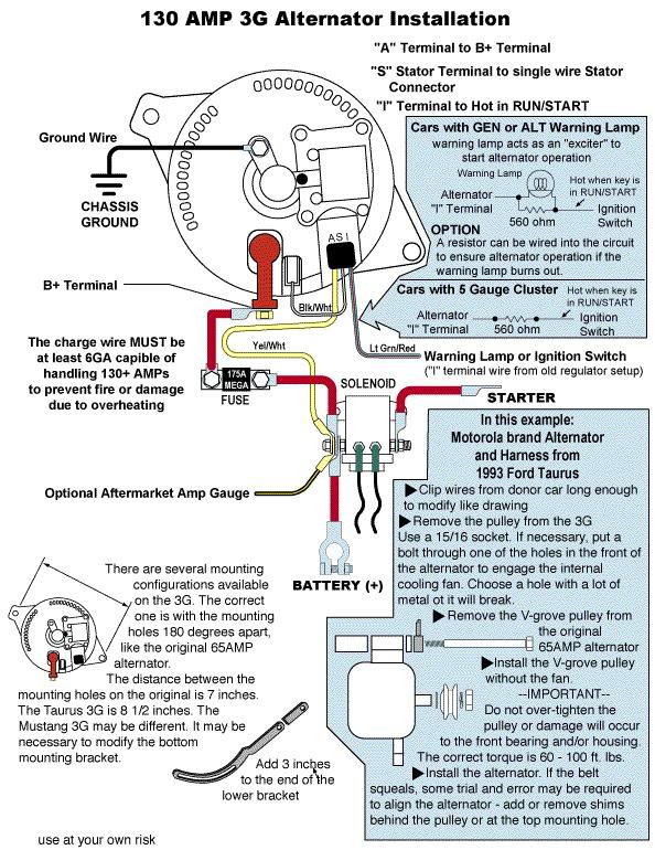 Ford Alternator Wiring Diagram Internal Regulator : alternator, wiring, diagram, internal, regulator, Alternator, Wiring, Diagram
