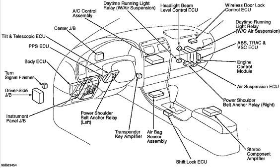 Auto Repair Manual: Repair Manual Lexus Ls400