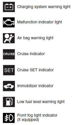 Hyundai Dashboard Symbols And Meanings : hyundai, dashboard, symbols, meanings, Perfect, Hyundai:, Hyundai, Elantra, Dashboard, Warning, Lights