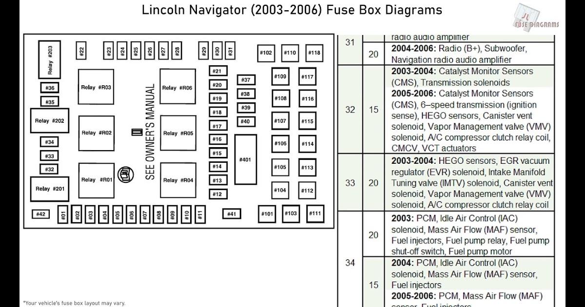 2008 Mercedes Gl450 Fuse Box Diagram : Mercedes Cl Class