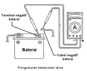 Teknik Sepeda Motor: Pemeriksaan Tegangan (voltage) pengisian