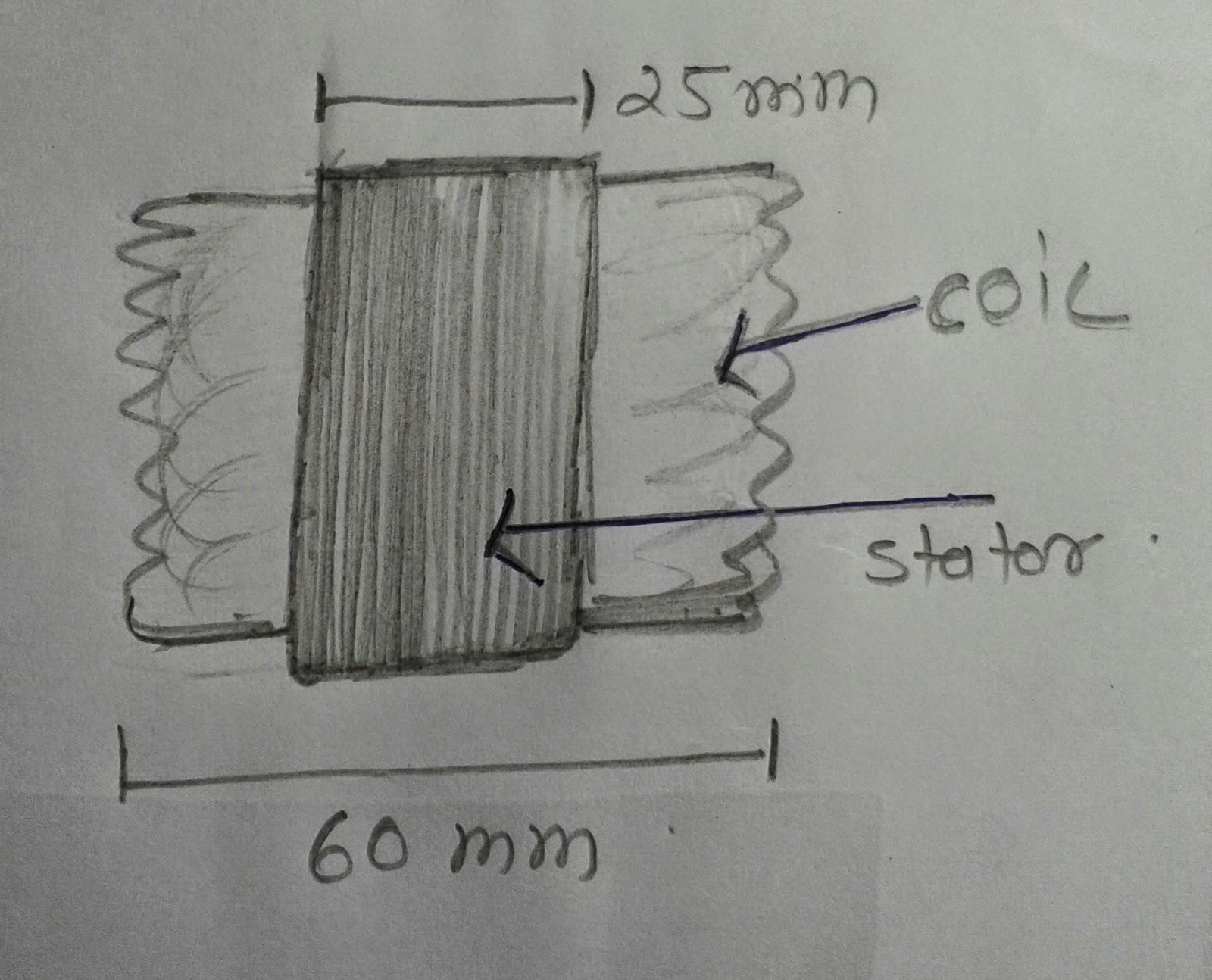 hight resolution of orient wall fan winding data