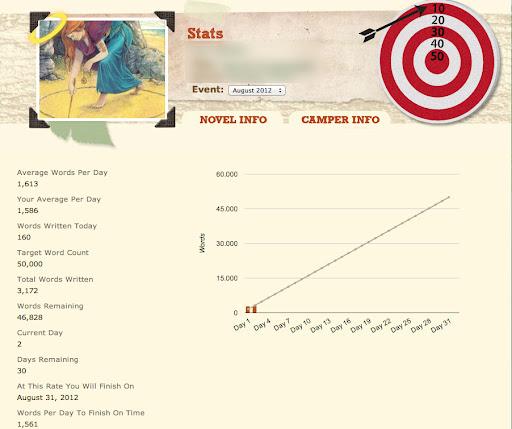 EstadisticasNaNoWriMo-2012-08-2-00-08.jpg