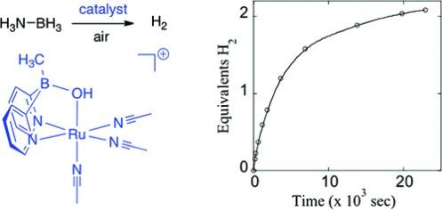 Dung 1-breakthrough-20110901222348