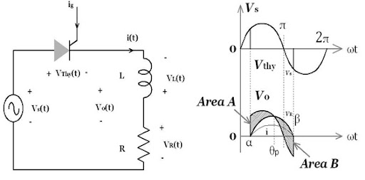 half wave rectifiers