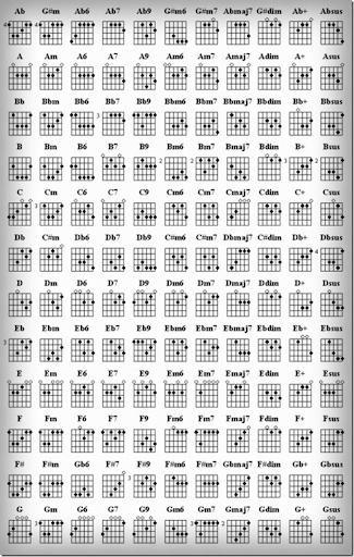 Ora Masalah Chord : masalah, chord, Chord, Masalah