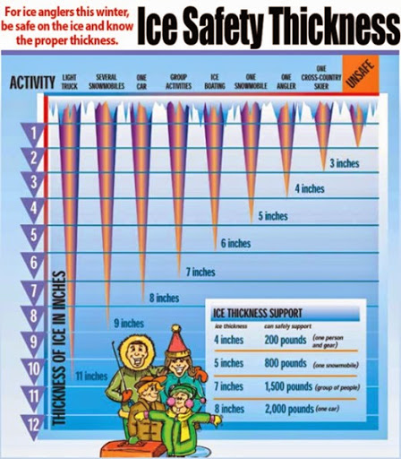 Ice thickness safety also lake wallenpaupack and pocono mountains pennsylvania blog rh lighthouseharbormarinaspot