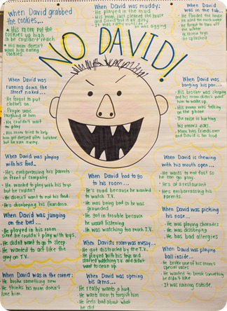 After we brainstormed our inferences  introduced little inferencing anchor chart talked about words to use sentence starters when  re also with no david and  silent  freebie the first grade rh thefirstgradeparade