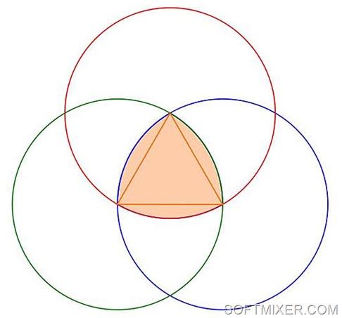 trikampio prekybos sistemos faktai
