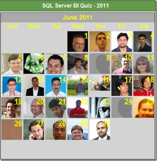 SQL Server BI Quiz 2011