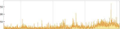 time series incoming.png