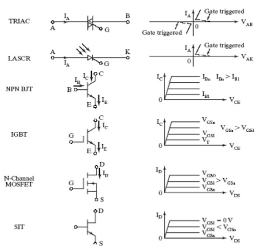 Electrical Component Identification. Diagram. Auto Wiring