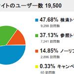 Analytics_2012-04_Traffic.png
