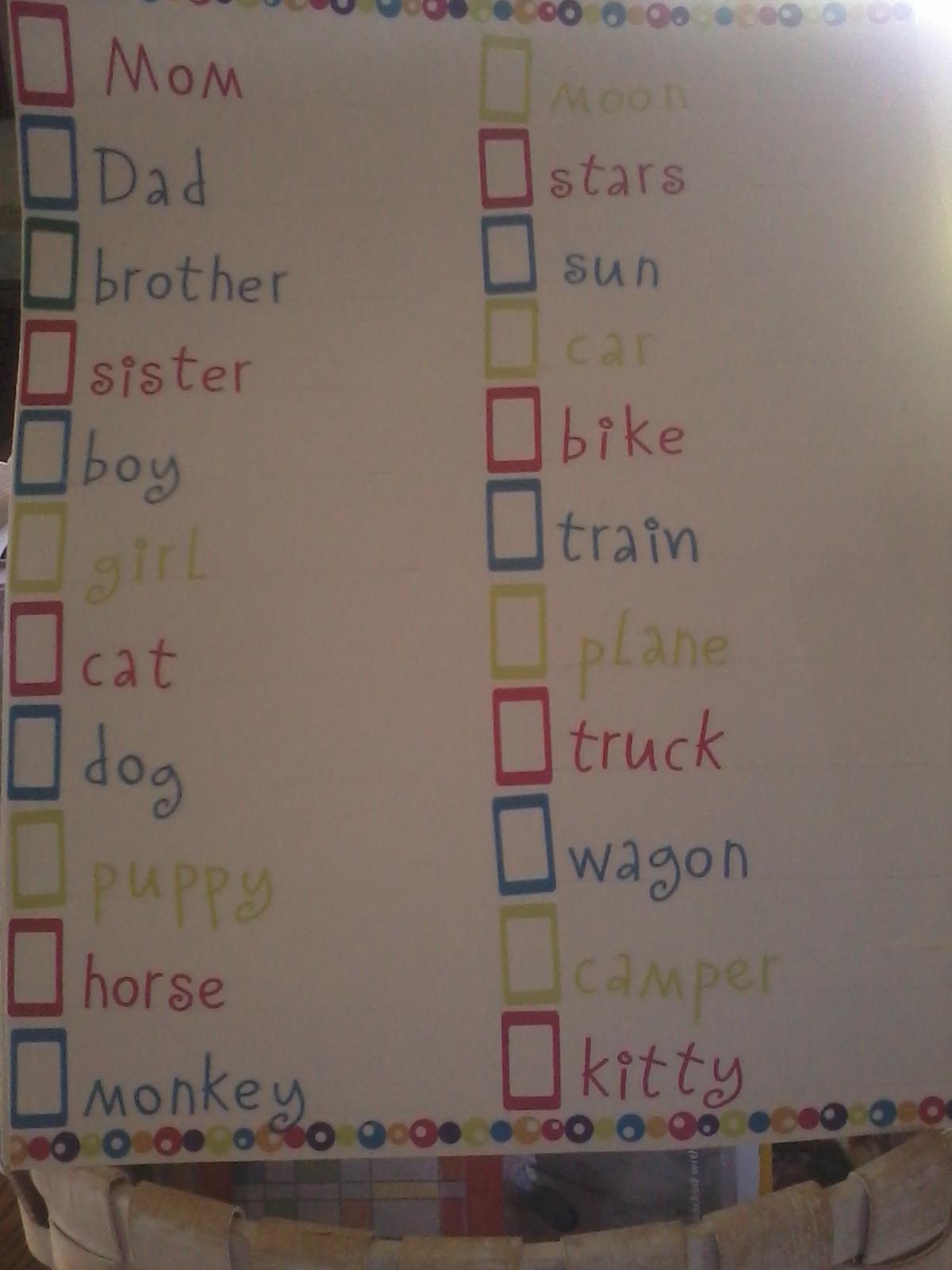Unionvale Homeschool Grammar Anchor Charts For Homeschool Writing Sponsored