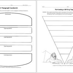 Essay Writing Sandwich Diagram 99 Jeep Grand Cherokee Laredo Wiring Custom Speech Help Buy Speeches Online Ideas About Expository On Pinterest Anchor Charts Scholastic