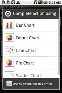 ChartDroid screenshot 1