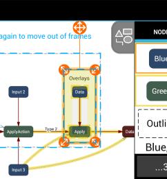 nodescape pro diagram tool [ 1206 x 675 Pixel ]