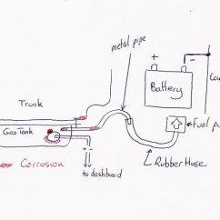 How To Read Car Electrical Wiring Diagrams 0 Data Flow Diagram Mysterious Gas Tank Corrosion [pics And Diagram] : Mgb & Gt Forum Mg Experience Forums The ...