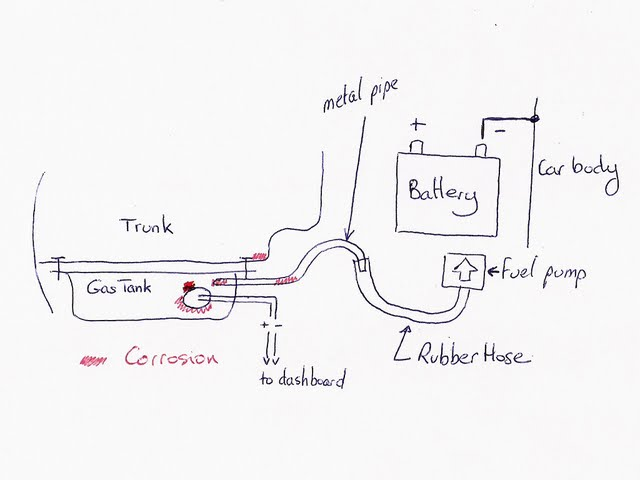 how to read car electrical wiring diagrams rotork diagram 3000 mysterious gas tank corrosion [pics and diagram] : mgb & gt forum mg experience forums the ...
