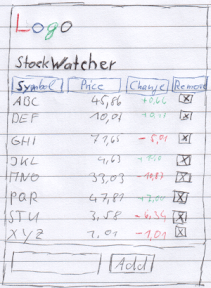 Stockwatcher Application Scribble