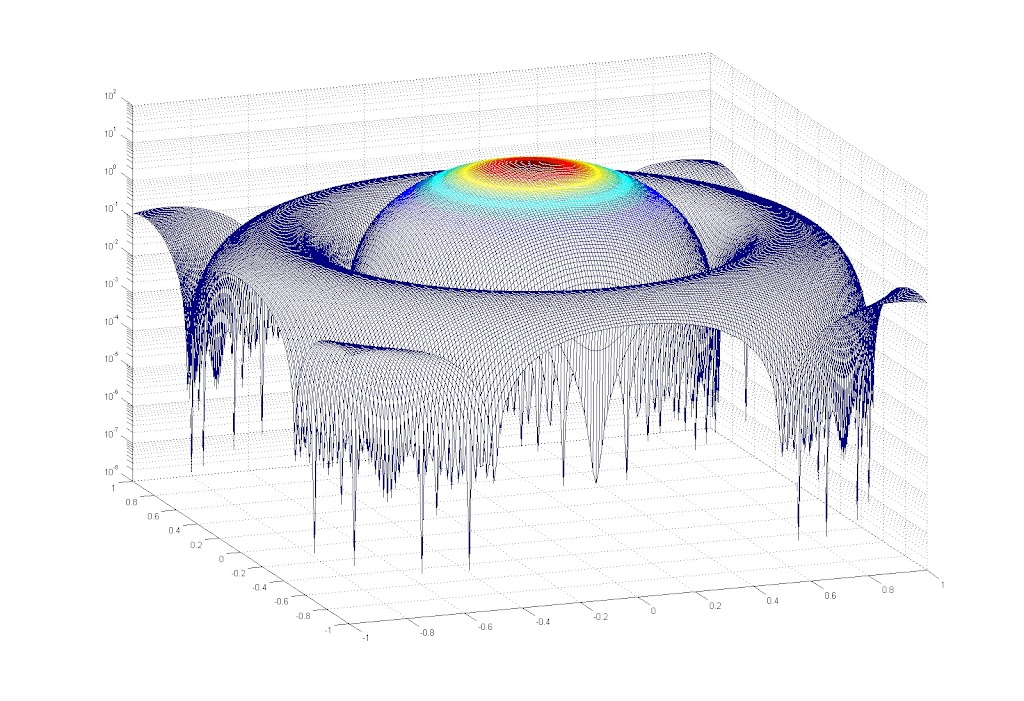 Nice 3d Wallpaper Math Plotting Bessel Function In Matlab Stack Overflow