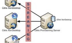 Installing the Citrix Virtual Desktop Agent on Windows 7