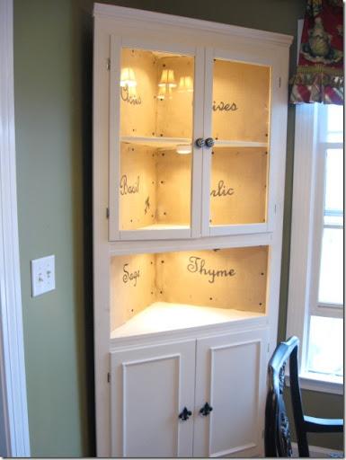 Home Decorating Blogs Diy