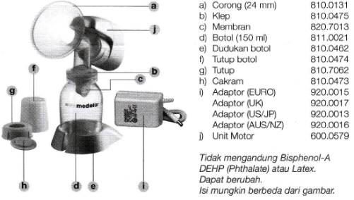 sparepart mini elektrik