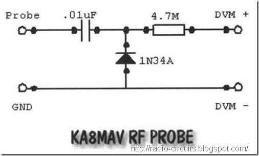 Radio Circuits Blog: RF Probe