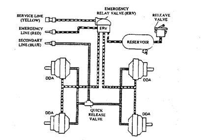 7 Round Trailer Light Diagram 8X8 Trailer Light Diagram