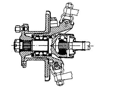 auto mobile front end diagram 07 pontiac g6 stereo wiring axle automobile hub with wheel drive