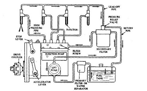 Dodge Stealth Wiring Diagram Dodge Charger Diagram Wiring
