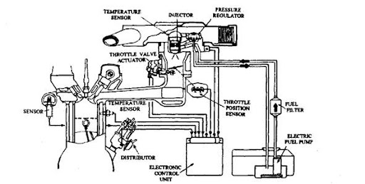 K Jetronic Fuel Injection Diagram