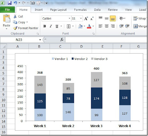 Excelcharts add totals also excel user charts totals labels to stacked column chart rh
