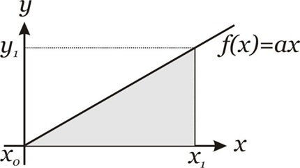 triangulo ret