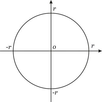 Circunferência 2